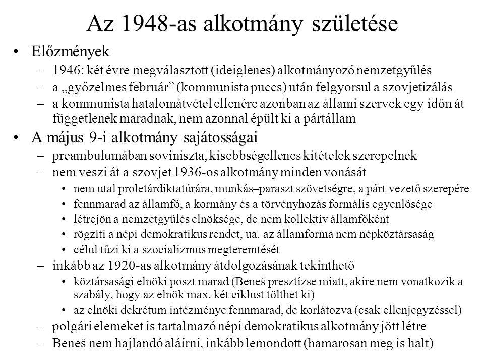 Az 1948-as alkotmány születése