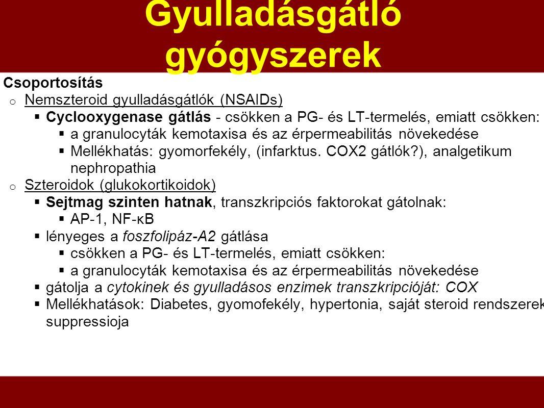 Gyulladásgátló gyógyszerek