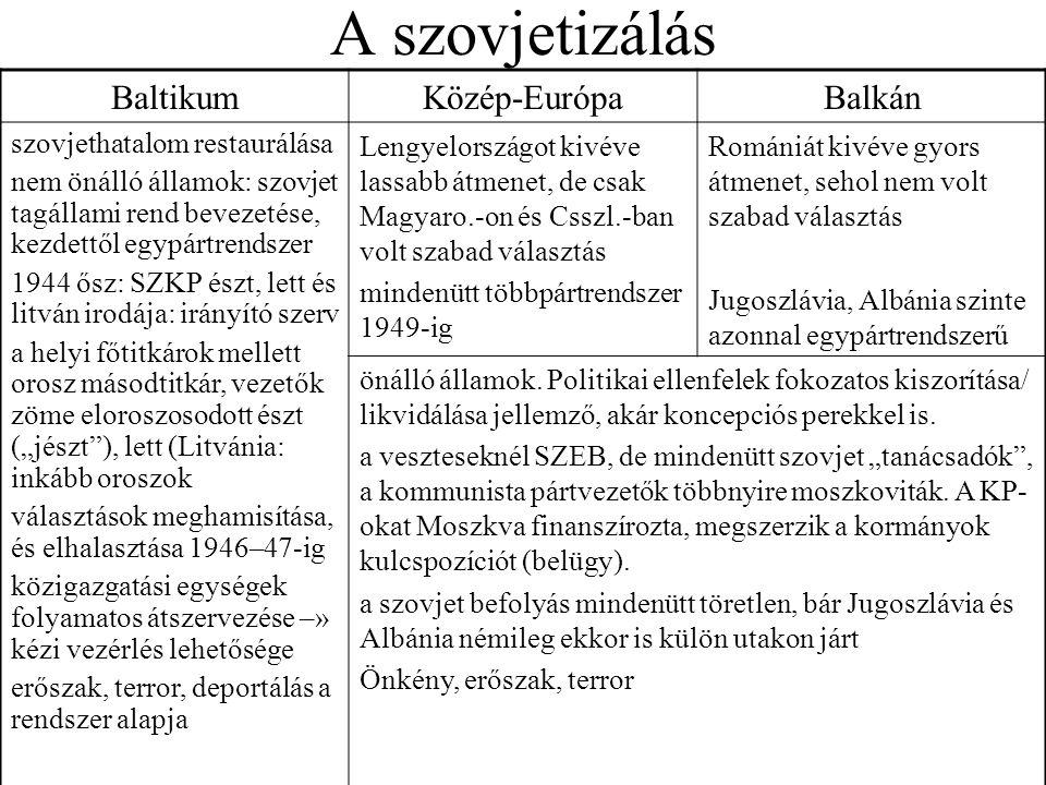 A szovjetizálás Baltikum Közép-Európa Balkán