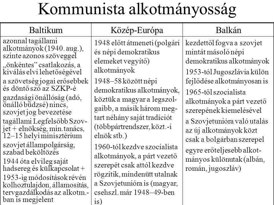 Kommunista alkotmányosság