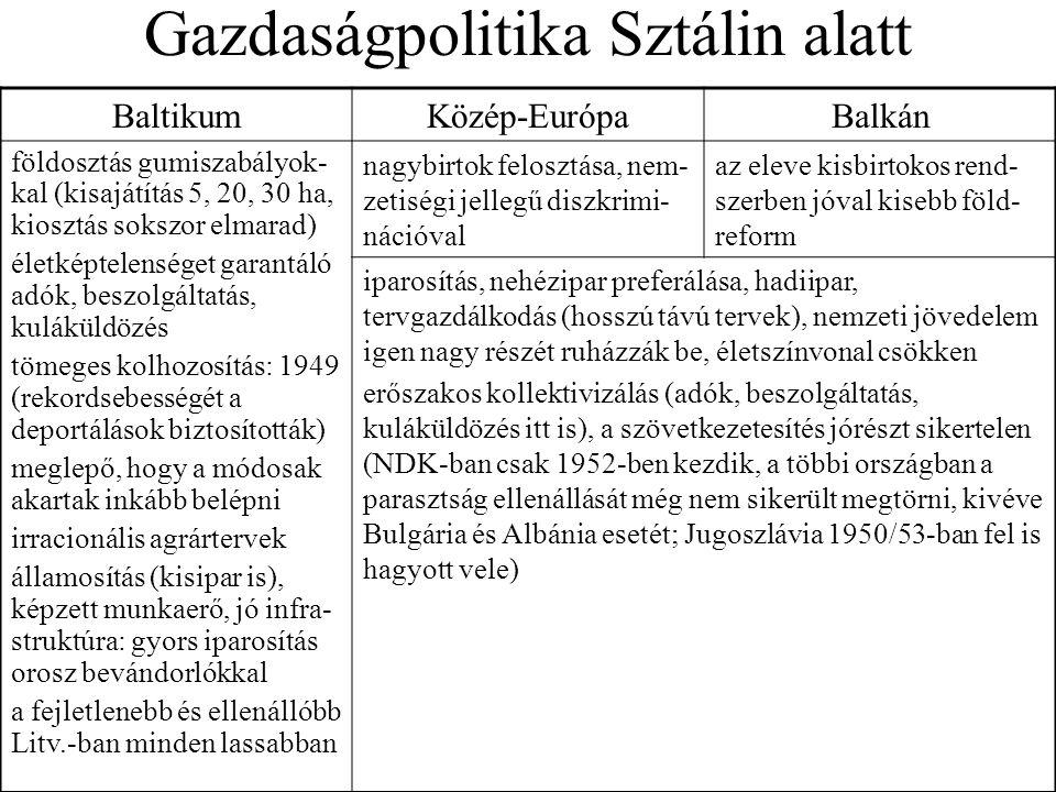 Gazdaságpolitika Sztálin alatt