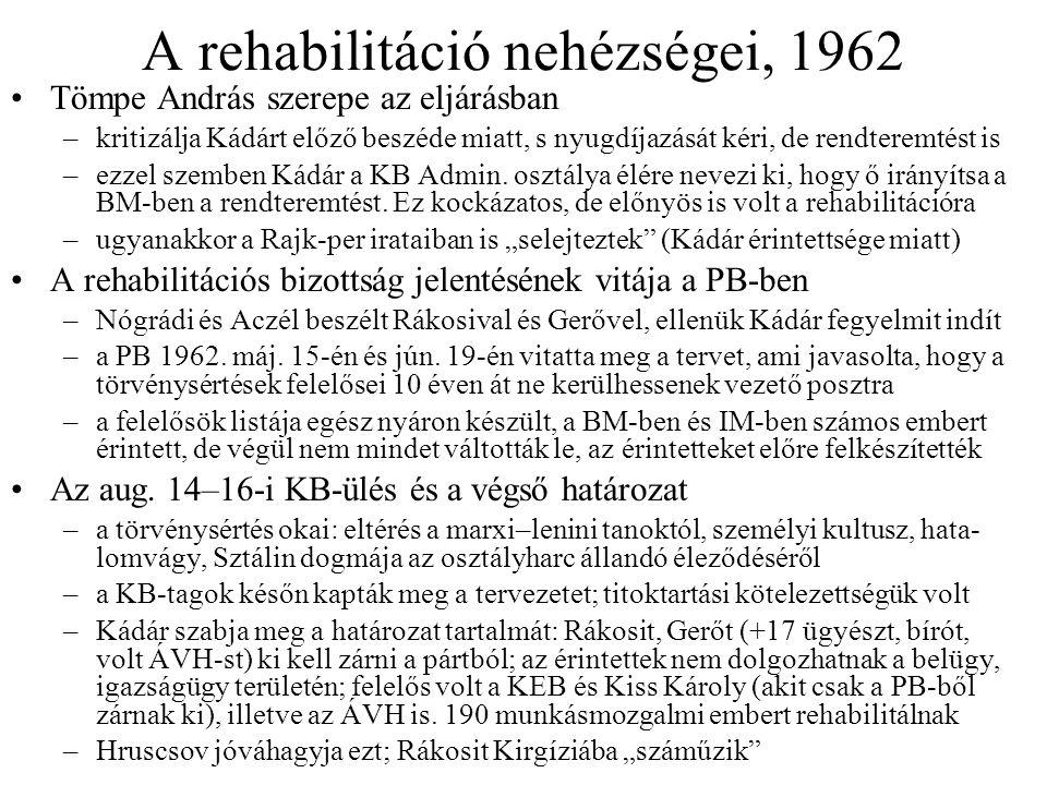A rehabilitáció nehézségei, 1962