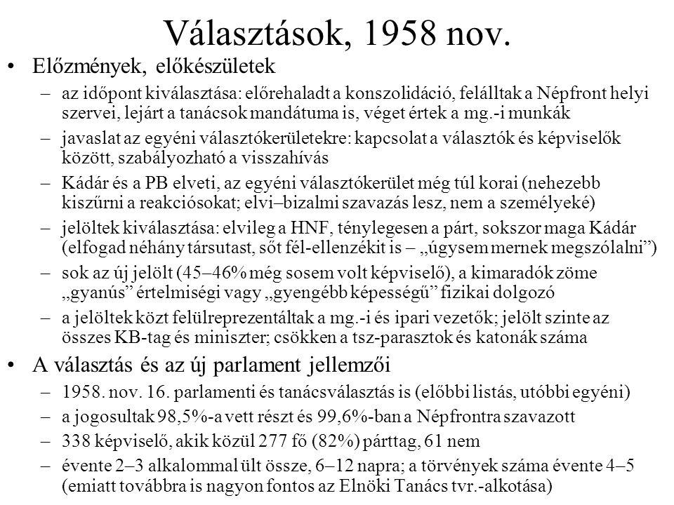 Választások, 1958 nov. Előzmények, előkészületek