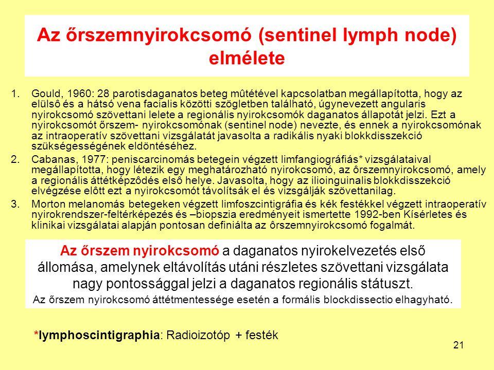 Az őrszemnyirokcsomó (sentinel lymph node) elmélete