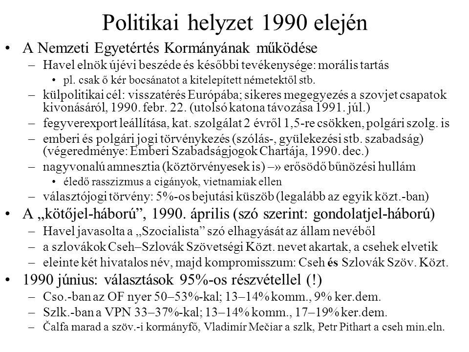 Politikai helyzet 1990 elején