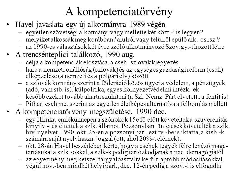 A kompetenciatörvény Havel javaslata egy új alkotmányra 1989 végén