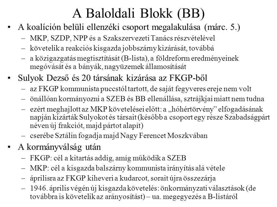 A Baloldali Blokk (BB) A koalíción belüli ellenzéki csoport megalakulása (márc. 5.) MKP, SZDP, NPP és a Szakszervezeti Tanács részvételével.