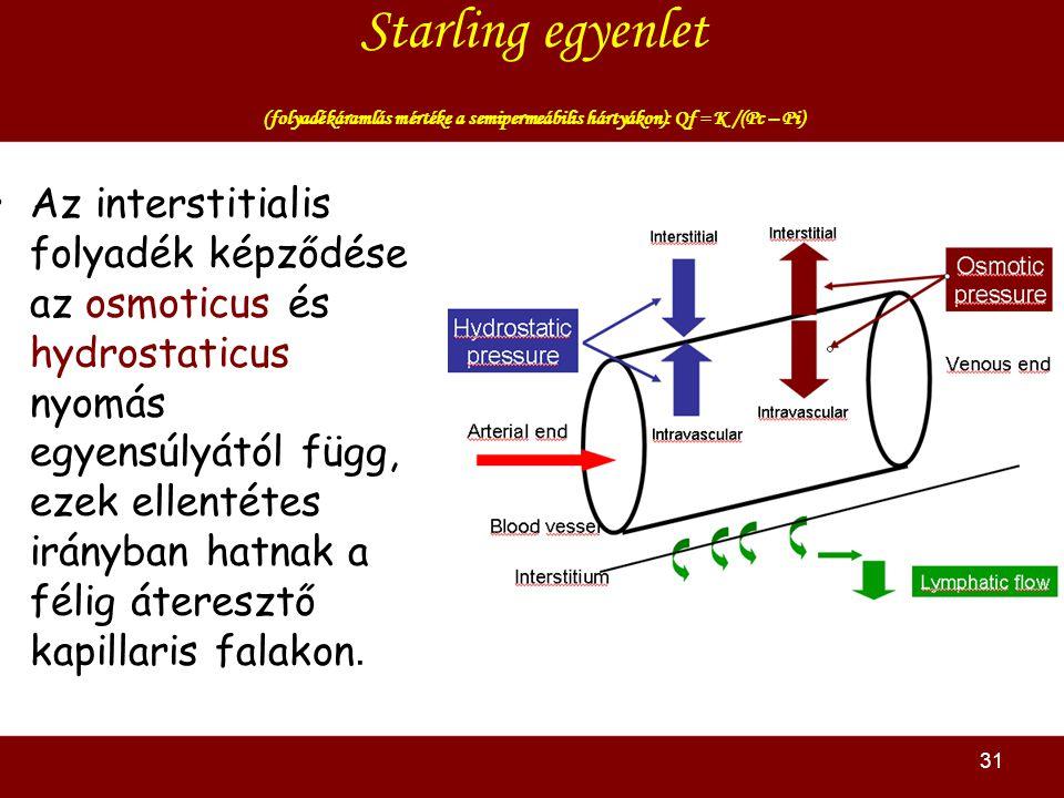 Starling egyenlet (folyadékáramlás mértéke a semipermeábilis hártyákon): Qf = K /(Pc – Pi)
