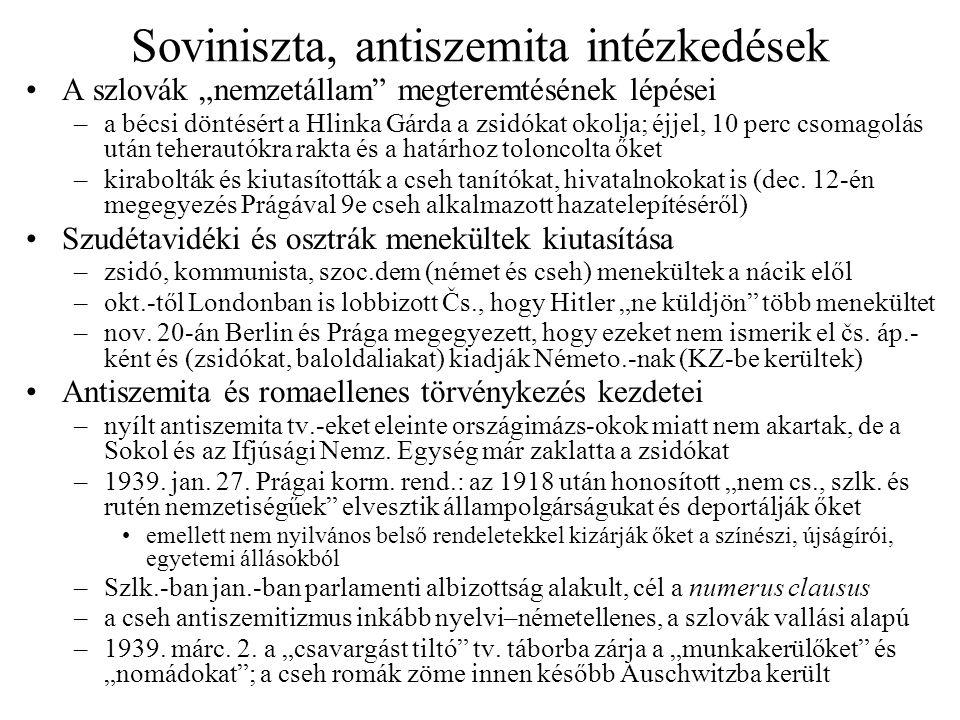 Soviniszta, antiszemita intézkedések