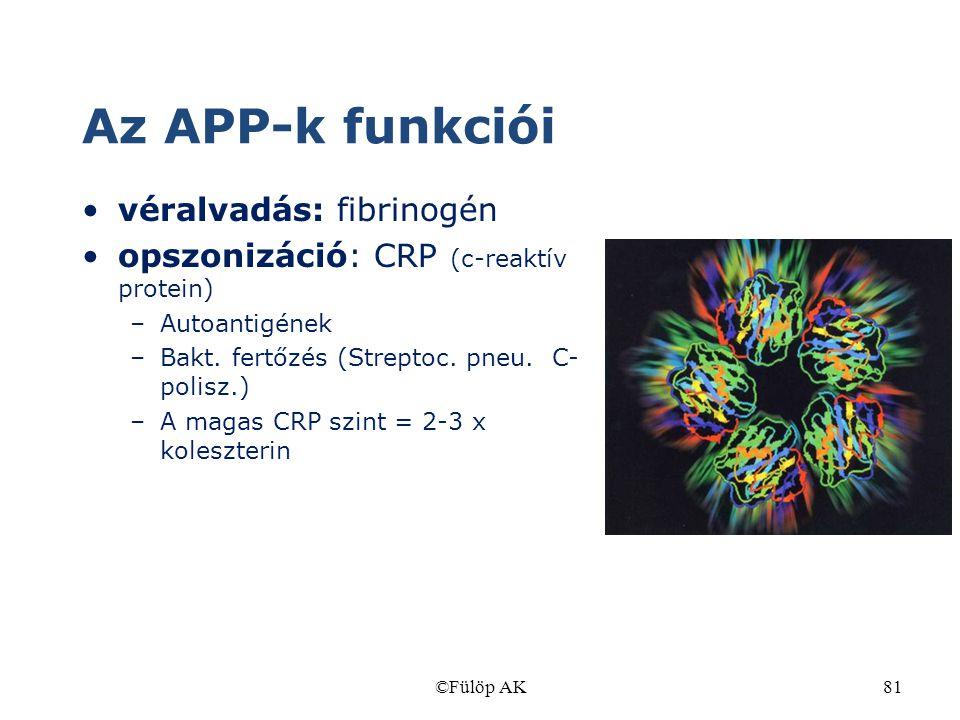 Az APP-k funkciói véralvadás: fibrinogén