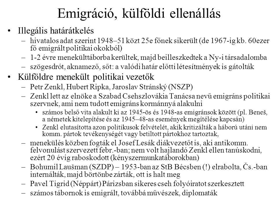 Emigráció, külföldi ellenállás