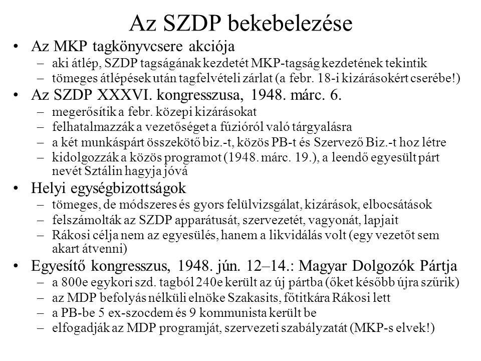 Az SZDP bekebelezése Az MKP tagkönyvcsere akciója