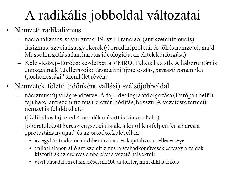 A radikális jobboldal változatai