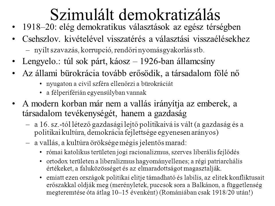 Szimulált demokratizálás