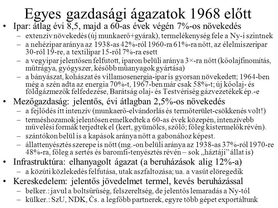 Egyes gazdasági ágazatok 1968 előtt