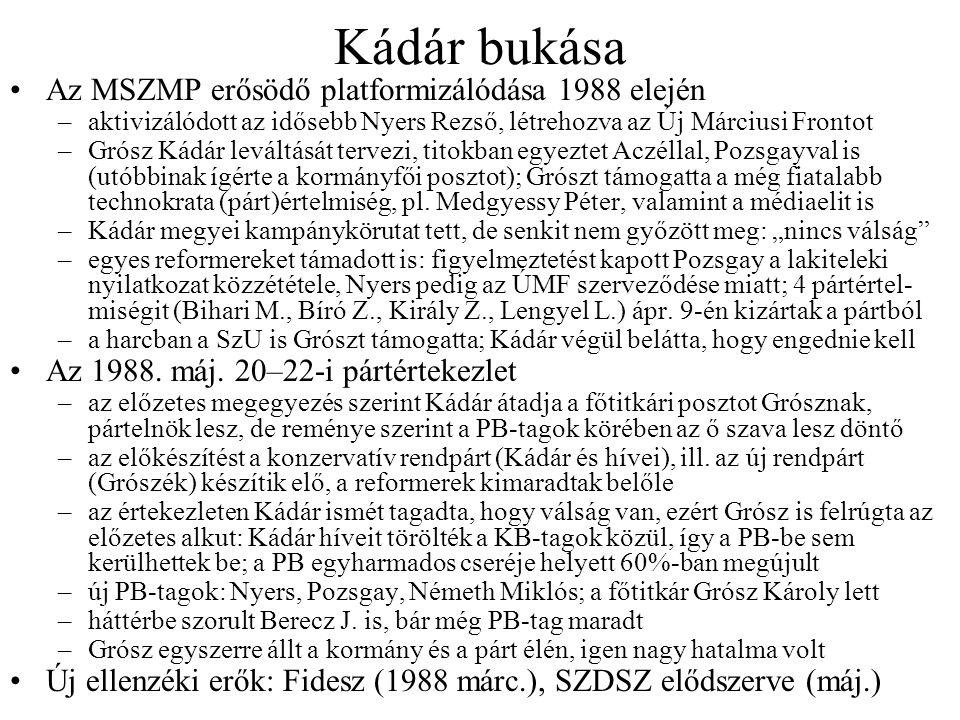 Kádár bukása Az MSZMP erősödő platformizálódása 1988 elején
