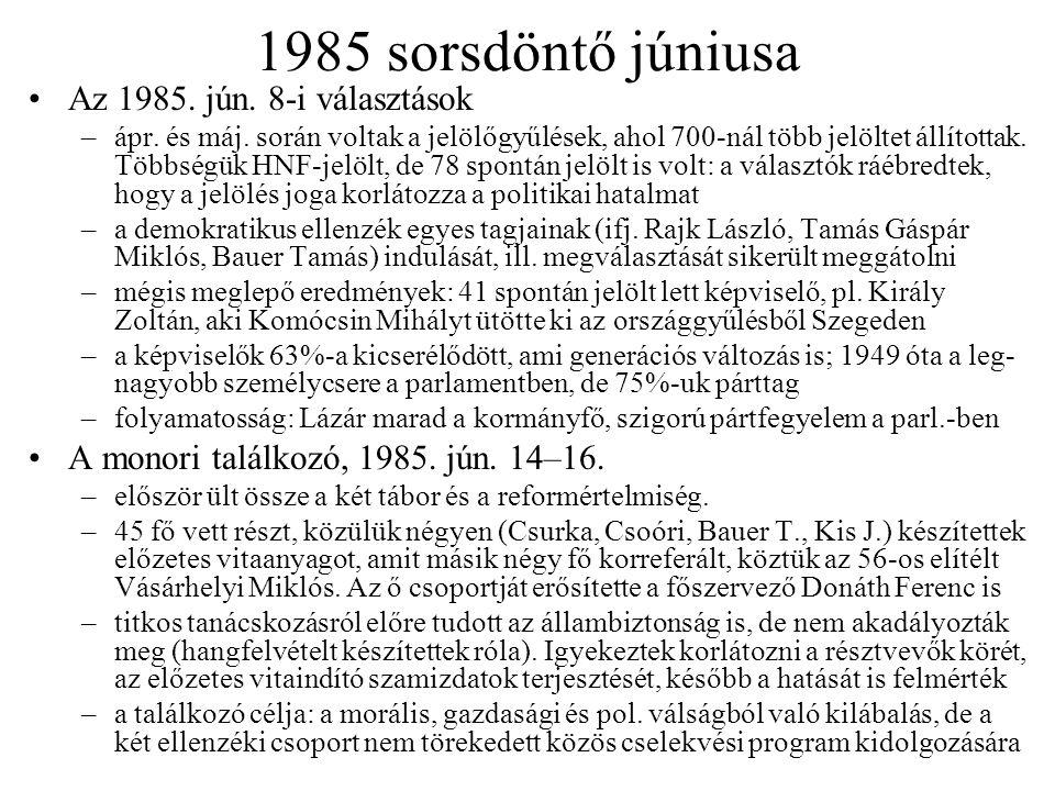 1985 sorsdöntő júniusa Az 1985. jún. 8-i választások