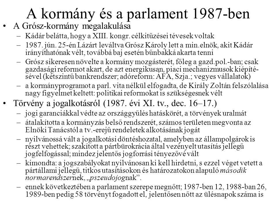 A kormány és a parlament 1987-ben