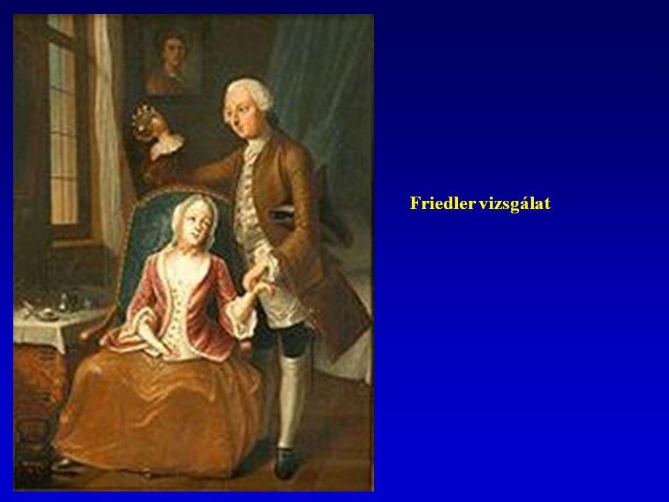 Friedler vizsgálat