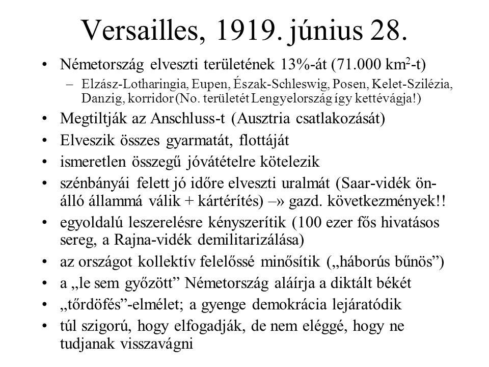 Versailles, 1919. június 28. Németország elveszti területének 13%-át (71.000 km2-t)