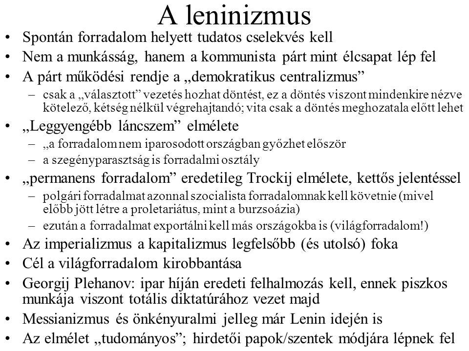 A leninizmus Spontán forradalom helyett tudatos cselekvés kell