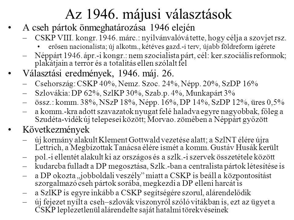 Az 1946. májusi választások A cseh pártok önmeghatározása 1946 elején