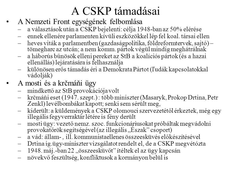 A CSKP támadásai A Nemzeti Front egységének felbomlása