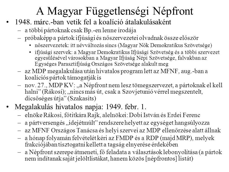 A Magyar Függetlenségi Népfront