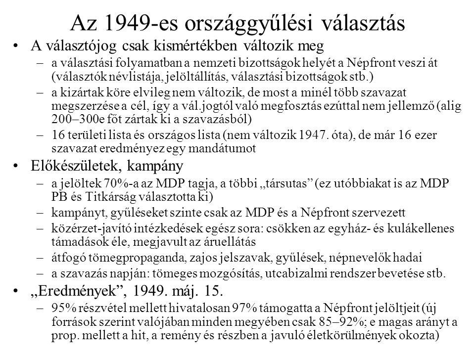 Az 1949-es országgyűlési választás