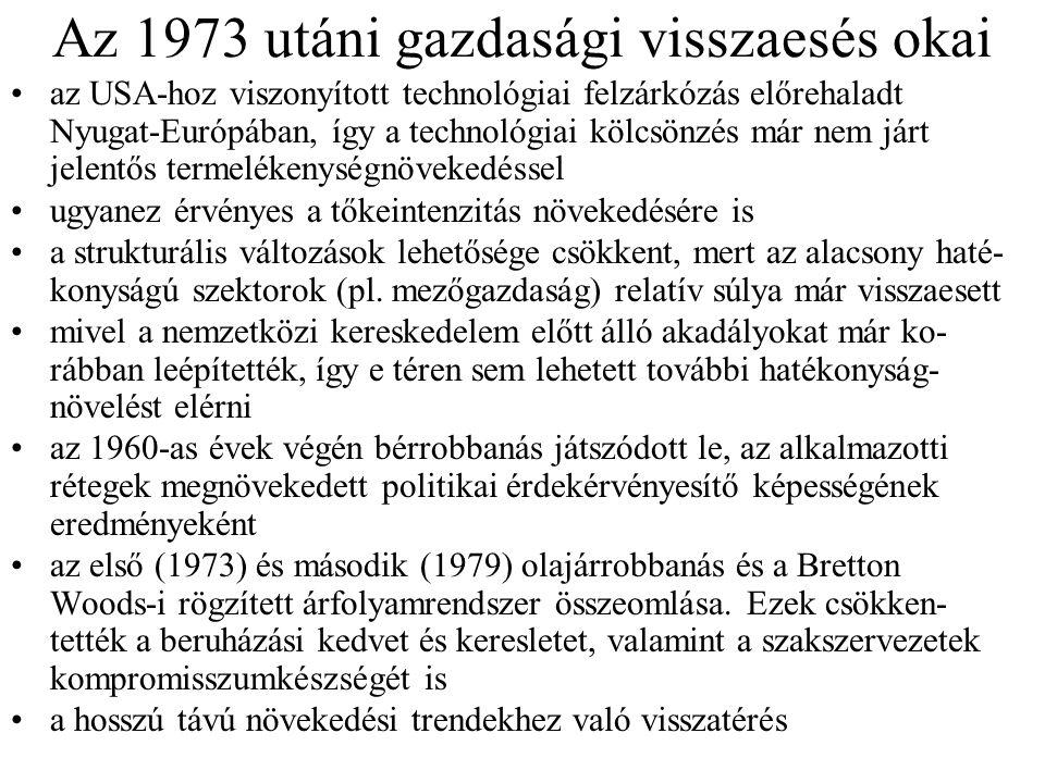Az 1973 utáni gazdasági visszaesés okai
