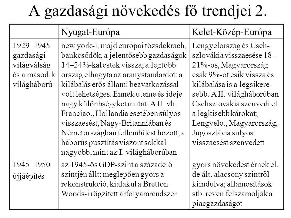 A gazdasági növekedés fő trendjei 2.