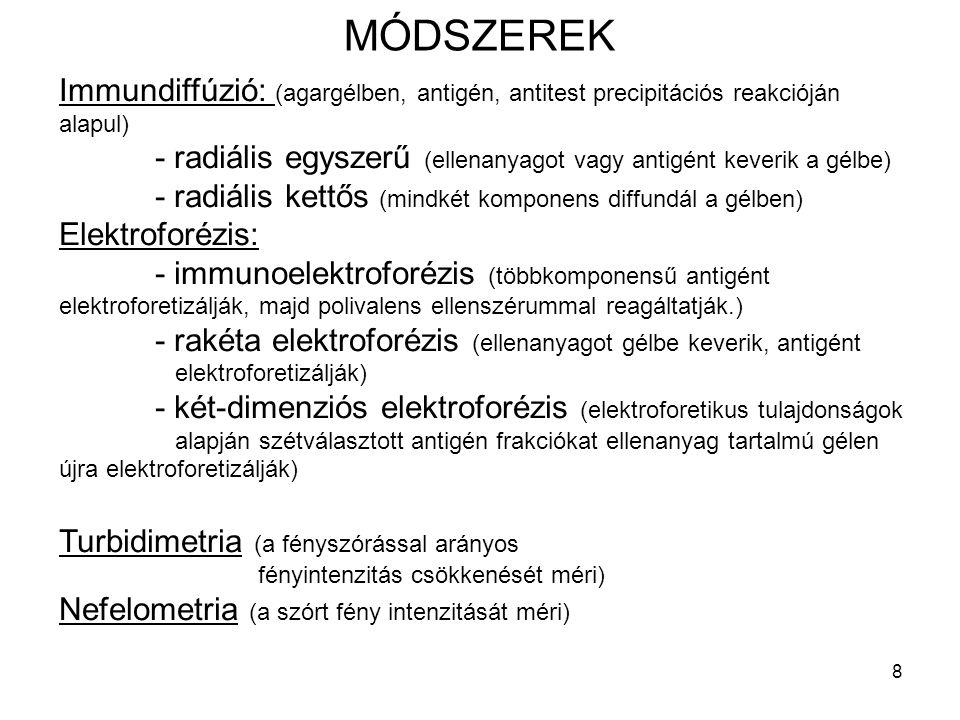 MÓDSZEREK Immundiffúzió: (agargélben, antigén, antitest precipitációs reakcióján alapul)