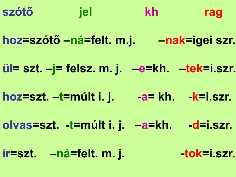 szótő jel kh rag hoz=szótő –ná=felt. m.j. –nak=igei szr.