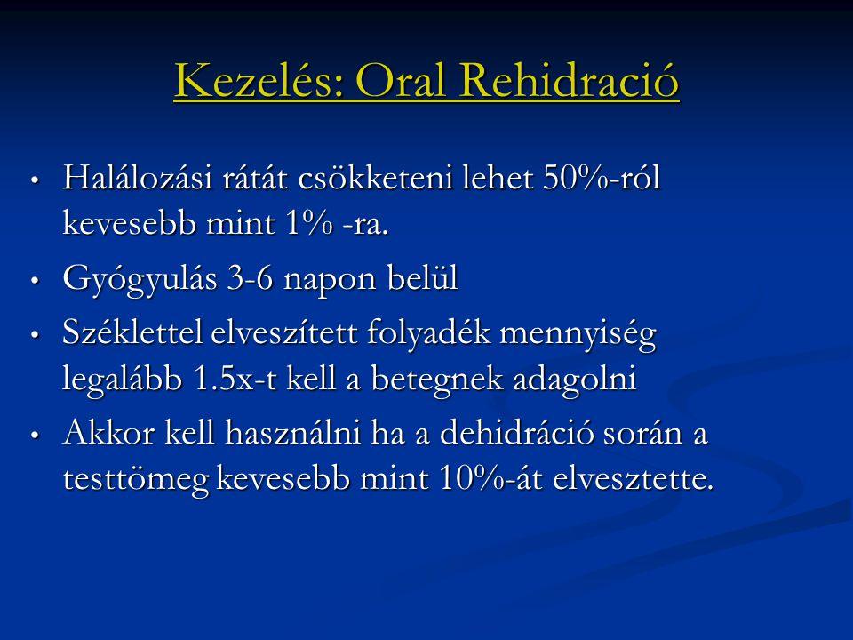 Kezelés: Oral Rehidració