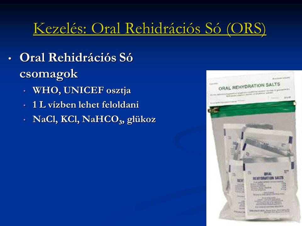Kezelés: Oral Rehidrációs Só (ORS)