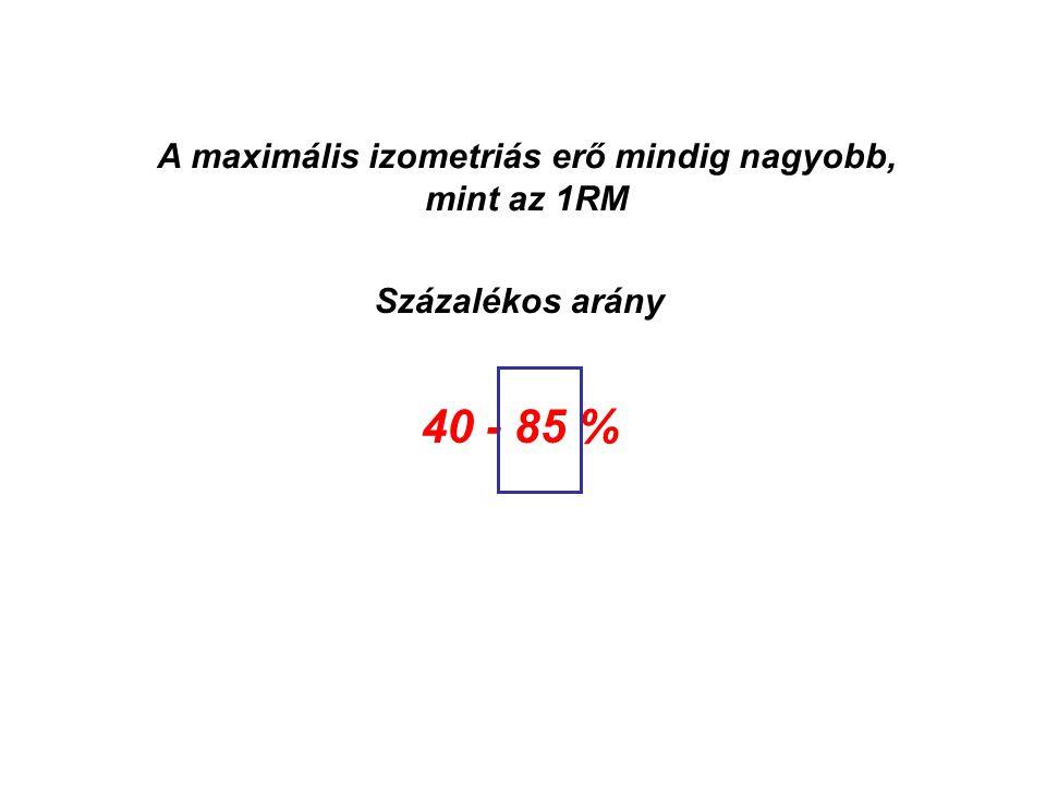 A maximális izometriás erő mindig nagyobb, mint az 1RM