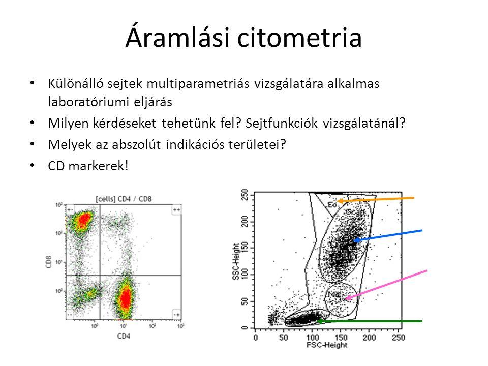 Áramlási citometria Különálló sejtek multiparametriás vizsgálatára alkalmas laboratóriumi eljárás.
