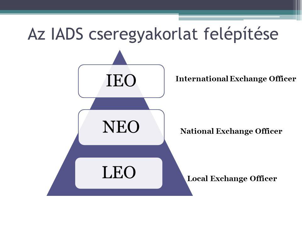 Az IADS cseregyakorlat felépítése