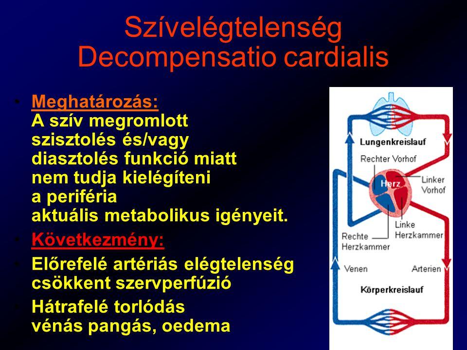 Szívelégtelenség Decompensatio cardialis