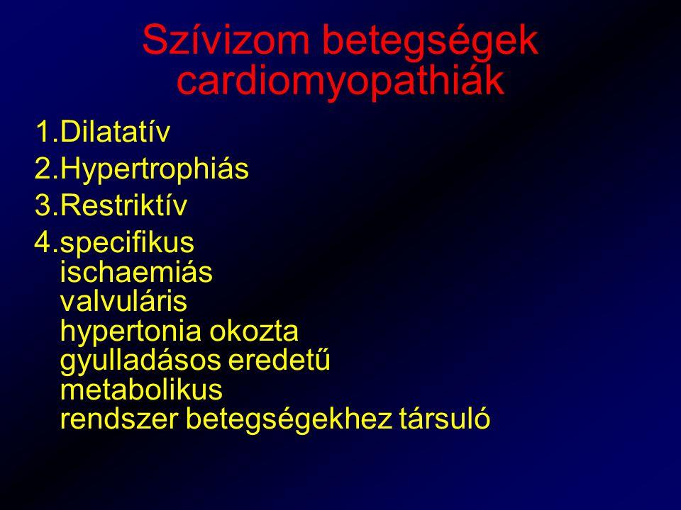 Szívizom betegségek cardiomyopathiák