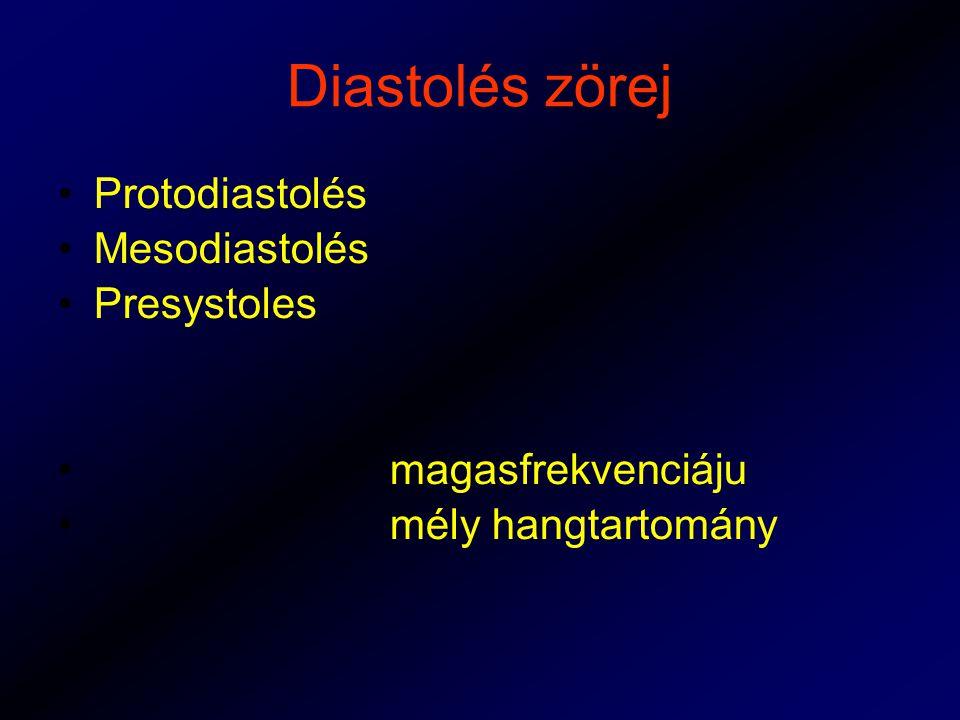 Diastolés zörej Protodiastolés Mesodiastolés Presystoles