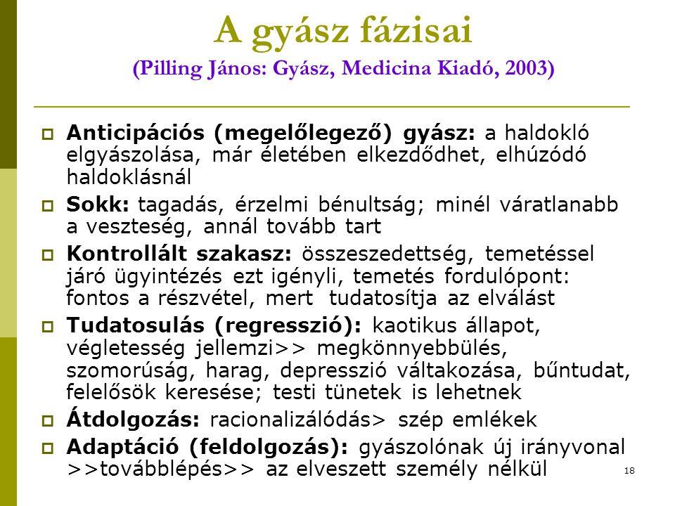 A gyász fázisai (Pilling János: Gyász, Medicina Kiadó, 2003)