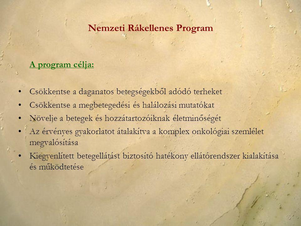 Nemzeti Rákellenes Program