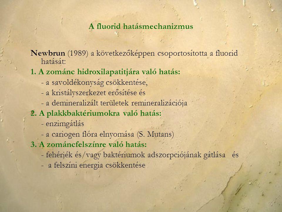 A fluorid hatásmechanizmus
