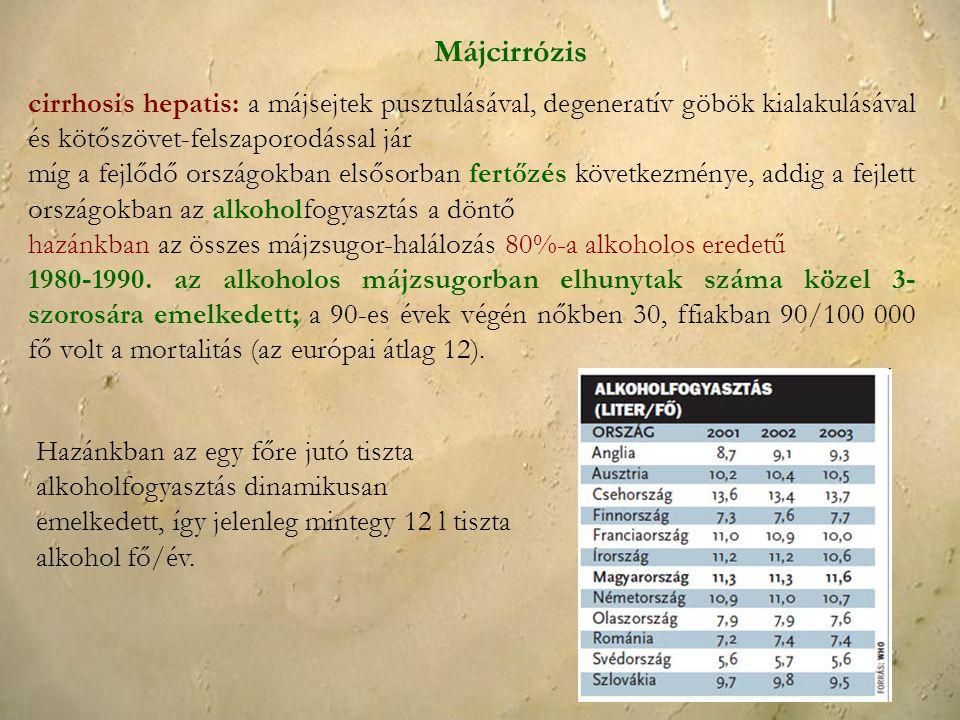 Májcirrózis cirrhosis hepatis: a májsejtek pusztulásával, degeneratív göbök kialakulásával és kötőszövet-felszaporodással jár.