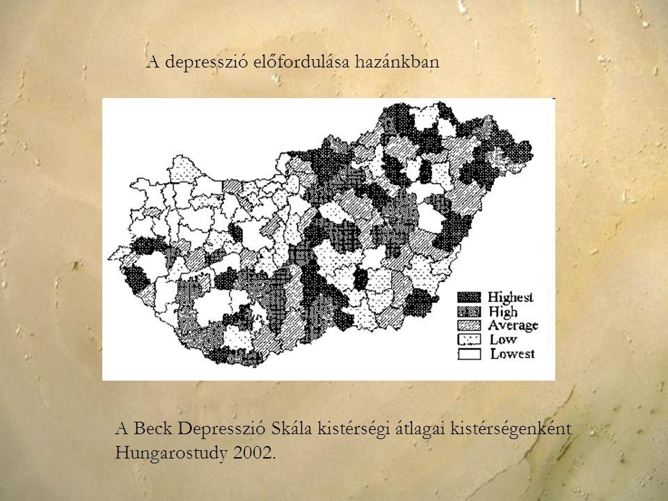 A depresszió előfordulása hazánkban
