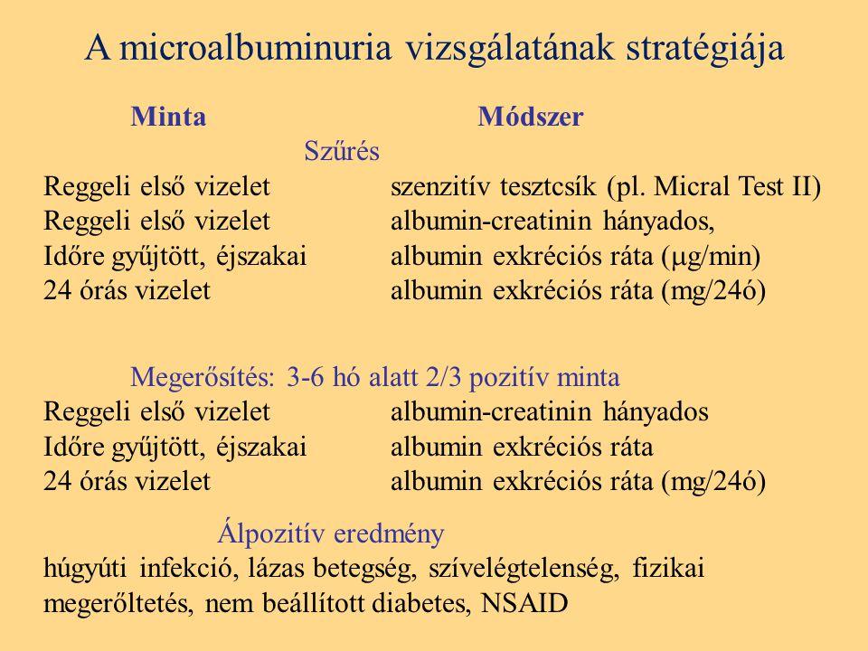 A microalbuminuria vizsgálatának stratégiája