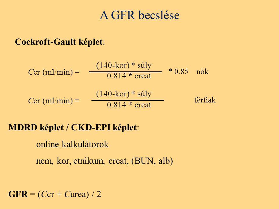A GFR becslése Cockroft-Gault képlet: MDRD képlet / CKD-EPI képlet: