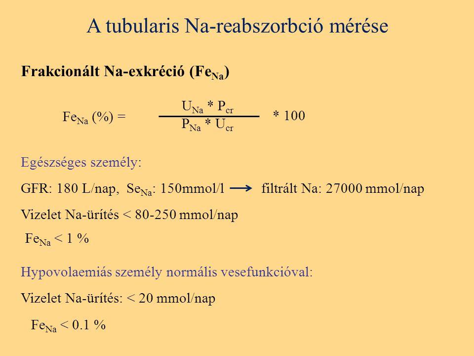 A tubularis Na-reabszorbció mérése
