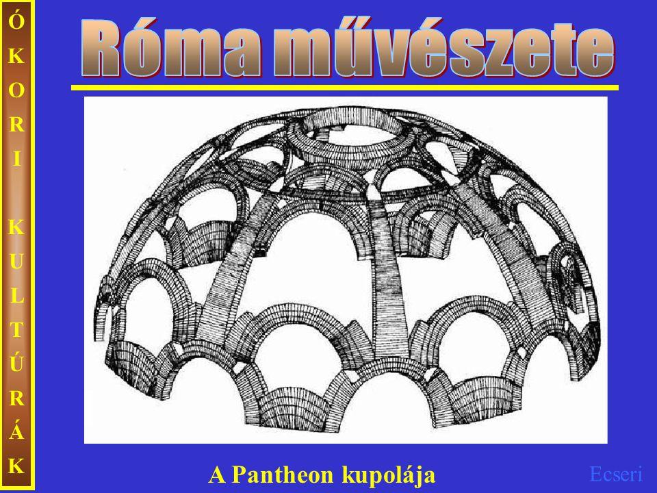 Róma művészete ÓKORI KULTÚRÁK A Pantheon kupolája
